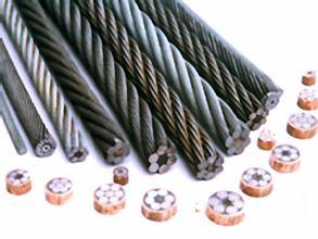 钢丝绳品质