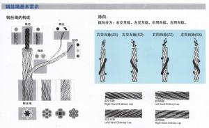 钢丝绳分类